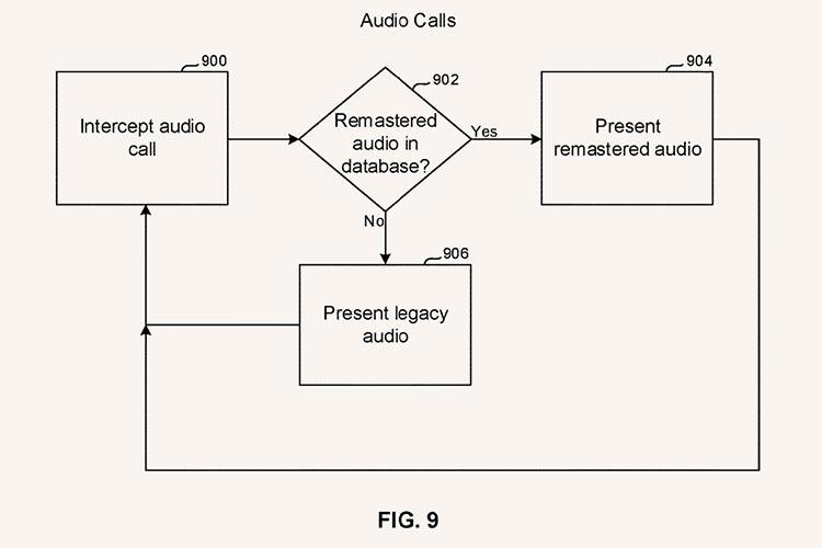 Патент Sony подогревает слухи об обратной совместимости в PlayStation 5