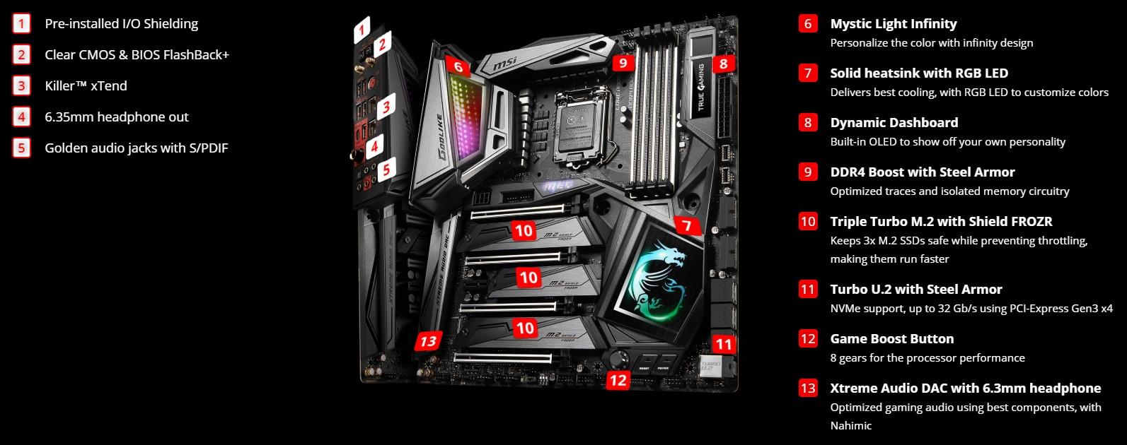 MSI выпустила новую серию плат LGA1151 во главе с MEG Z390 Godlike