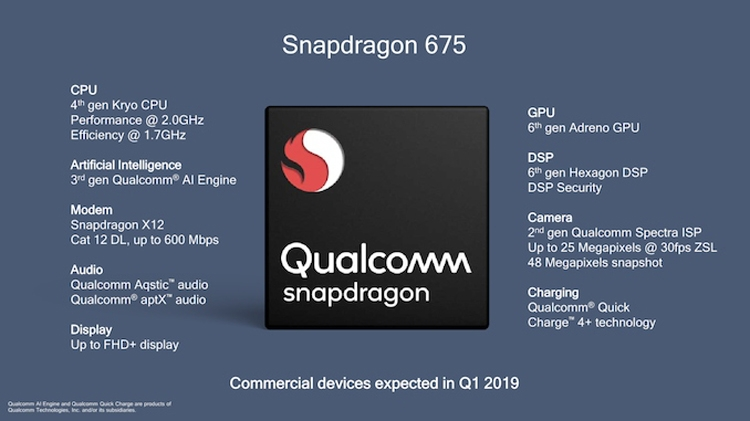 Процессор Qualcomm Snapdragon 675
