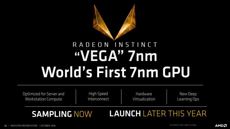 Radeon Instinct на базе Vega 7nm для рынка AI