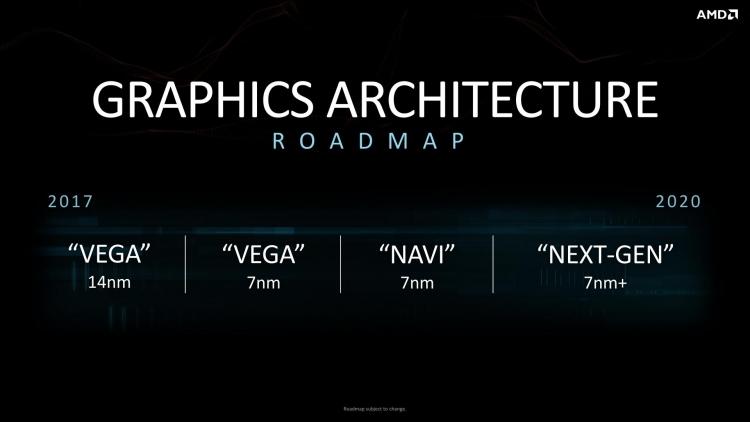 Перспективный план AMD в области графических архитектур