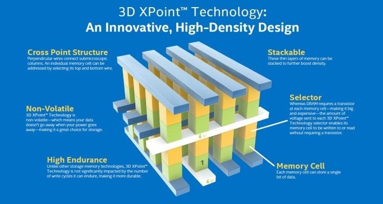 Основные преимущества памяти 3D XPoint