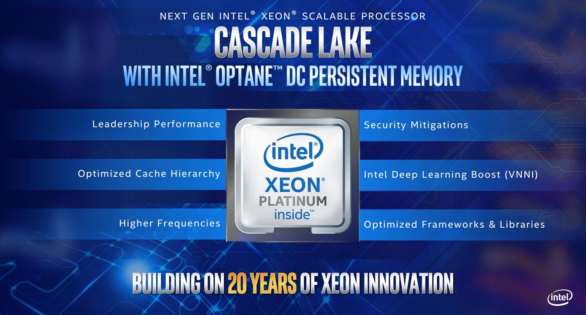 Intel готовит 48-ядерный процессор семейства Xeon Cascade