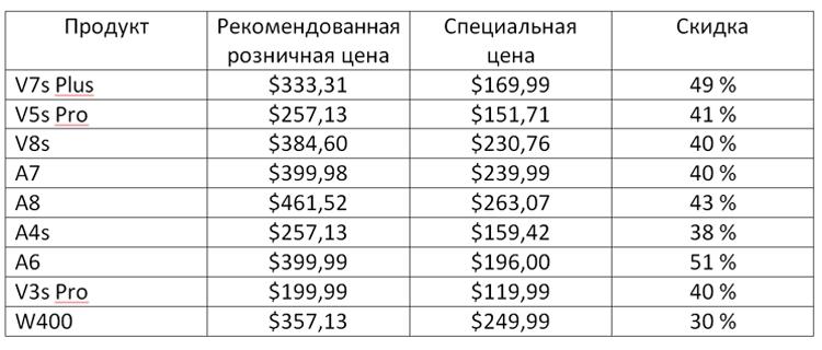 """ILIFE устраивает распродажу в честь фестиваля шопинга 11.11"""""""