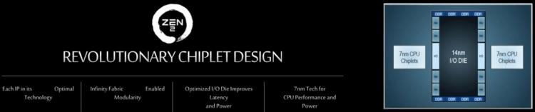 """Архитектура Zen 2: чего ждать от будущих процессоров Ryzen 3000"""""""