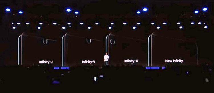 """Samsung будет использовать экраны с вырезом"""""""