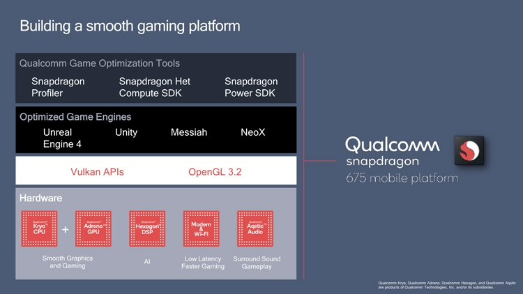 Смартфон среднего уровня Xiaomi Mi 8s получит процессор Snapdragon 675