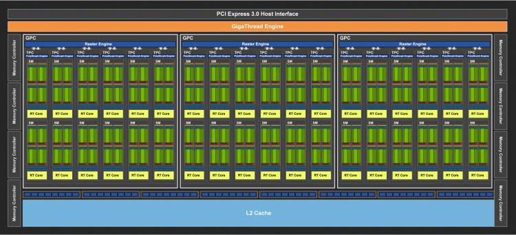Обзор видеокарты GIGABYTE AORUS GeForce RTX 2070 XTREME: RTX для скептиков