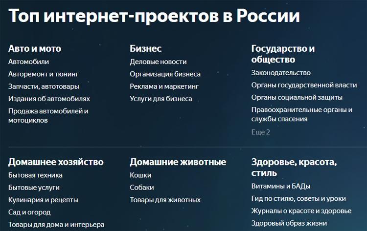 """«Яндекс» представил рейтинг самых популярных в России интернет-ресурсов"""""""