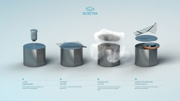 """Infineon покупает стартап с передовой технологией расщепления кремниевых пластин"""""""