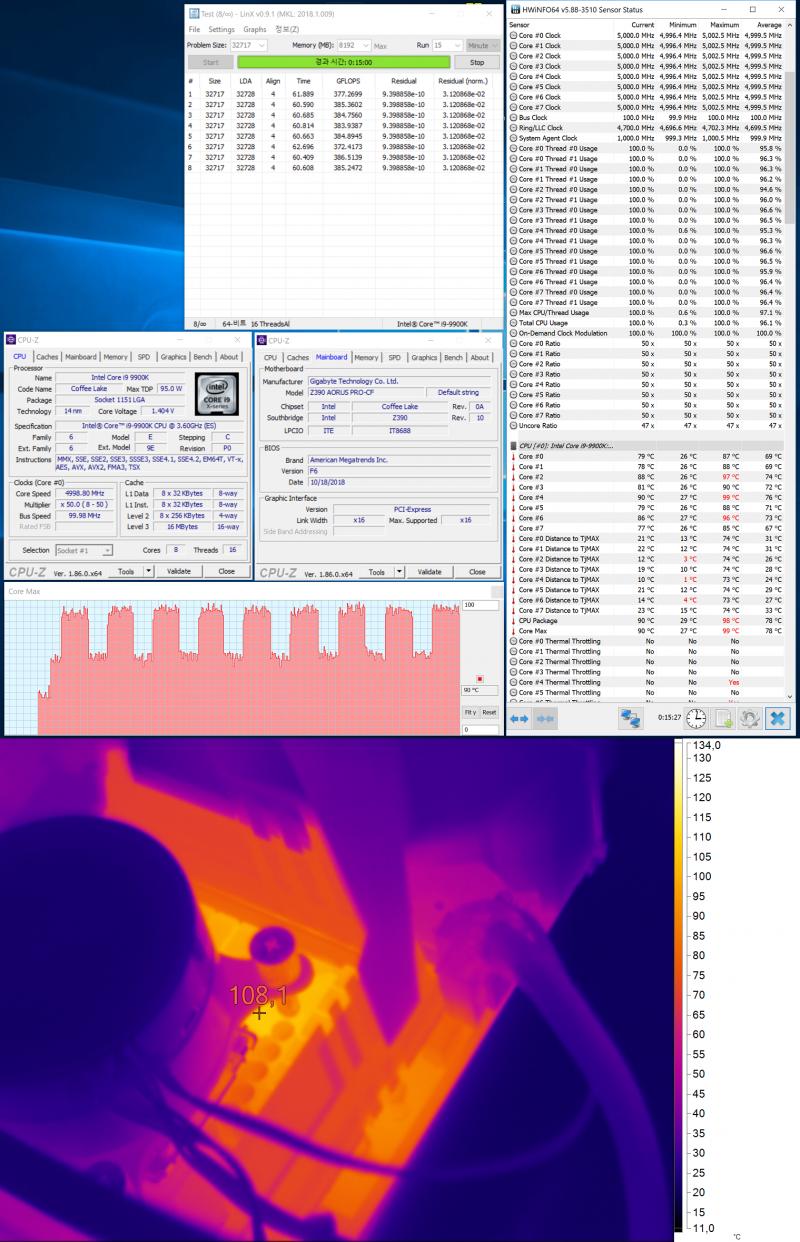 GIGABYTE Z390 AORUS PRO (Core i9-9900K, разгон)