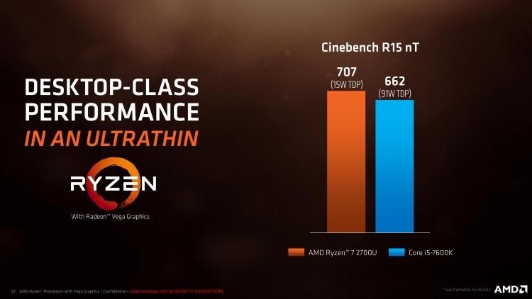 """AMD винит в отсутствии обновления мобильных драйверов Ryzen OEM-производителей"""""""