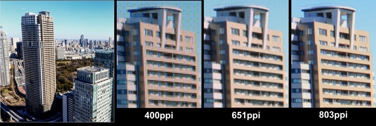 Наглядно о разнице в разрешении дисплеев для VR (JDI)