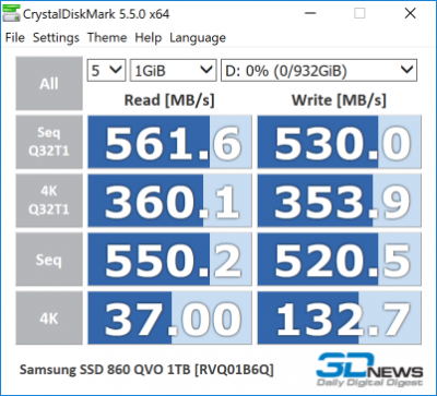 Samsung 860 QVO 1 Тбайт