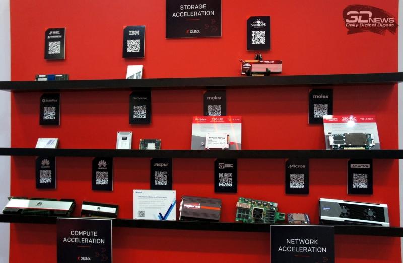 Разнообразие ускорителей на базе FPGA Xilinx