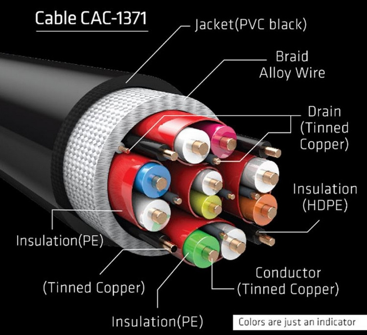 """Club 3D представила первые в мире кабели HDMI 2.1"""""""