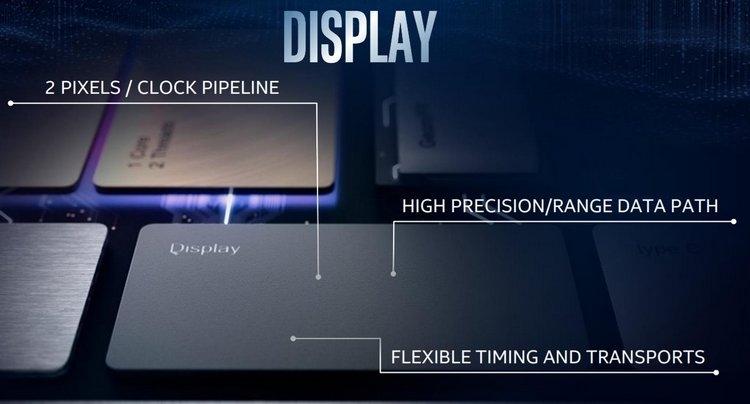 """Intel представила встроенную графику 11-го поколения с производительностью в 1 Тфлопс"""""""