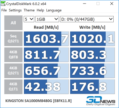 Kingston A1000 480GB