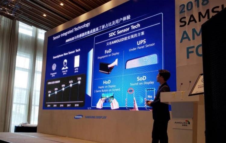 """Galaxy A10 может получить дактилоскопический датчик под дисплеем до Galaxy S"""""""