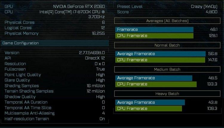 """По производительности GeForce RTX 2060 равна разогнанной GeForce GTX 1070"""""""