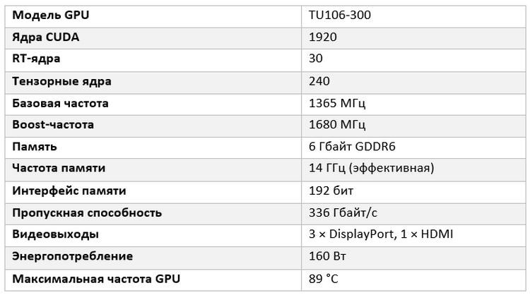 """Стоимость GeForce RTX 2060 может оказаться выше ожидаемой"""""""