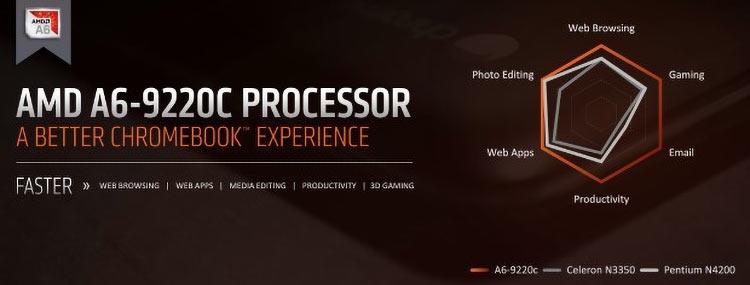 """AMD настроена серьёзно по отношению к хромбукам и обещает больше систем в 2019 году"""""""