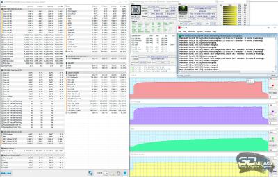 PCCooler GI-D66A HALO RGB (2 х 2050 об/мин)