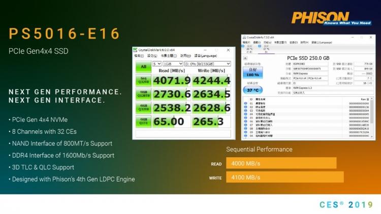 Phison представила контроллер для скоростных SSD следующего поколения