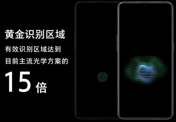 """MWC 2019: Oppo рассказала об оптическом зуме 10X и новом подэкранном дактилоскопическом сенсоре"""""""