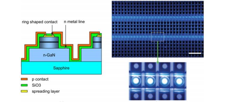 Планарный транзистор много больше по размерам, чем пиксель-LED