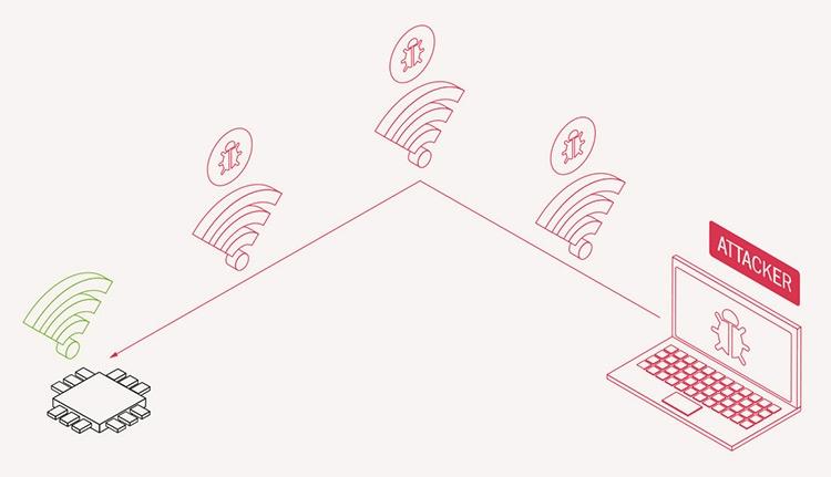 """Ошибка в прошивке модуля Wi-Fi затронула ноутбуки, смартфоны, роутеры и консоли"""""""