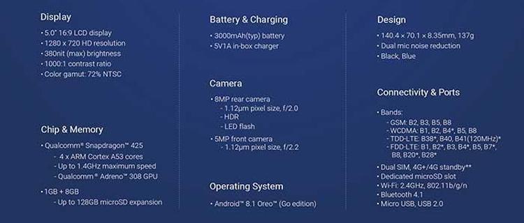 """Рассекречен бюджетный смартфон Xiaomi Redmi Go: экран HD и чип Snapdragon 425"""""""