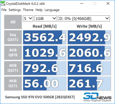 Samsung 970 EVO 500 Гбайт