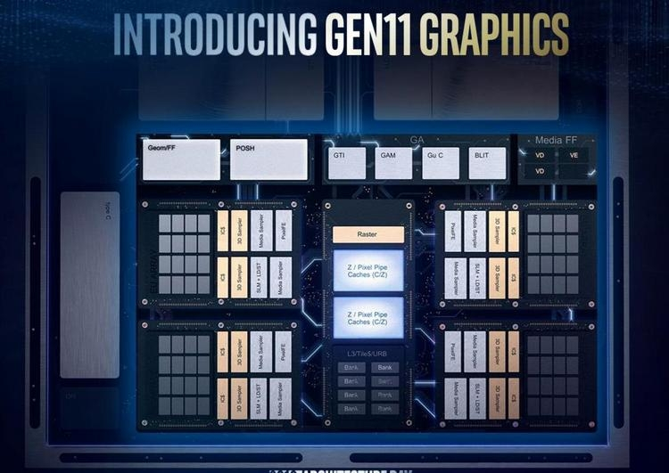 Будущий дискретный GPU Intel, по слухам, будет построен на графике 11-го поколения