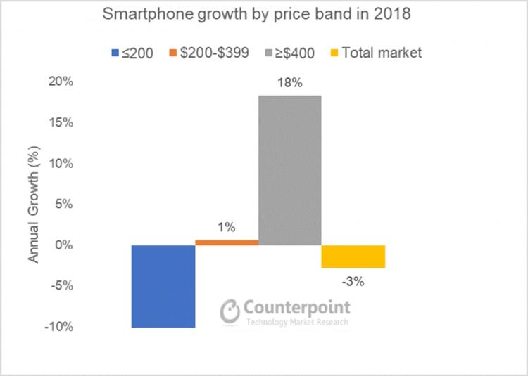 Гибкий смартфон Huawei: фото ихарактеристики девайса