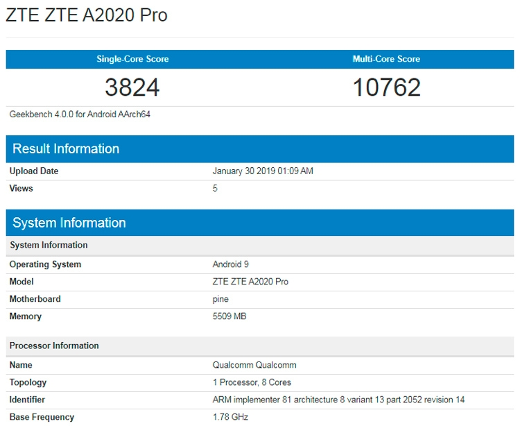 "ZTE выпустит конкурента Samsung Galaxy S10+ на базе Snapdragon 855"""