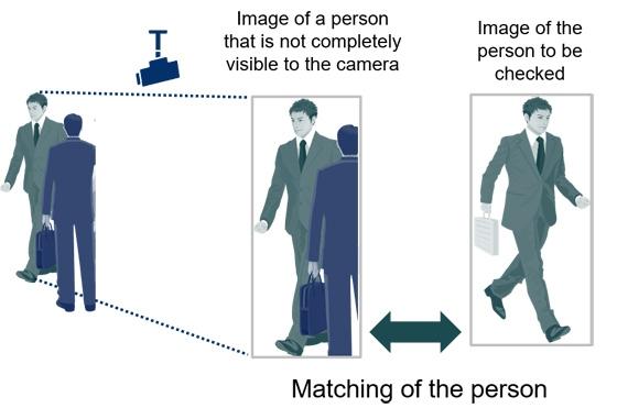 """NEC научила ИИ опознавать человека, даже если он скрывается или отворачивается"""""""