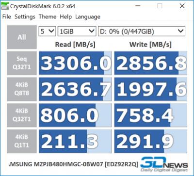 Samsung 983 ZET 480 Гбайт
