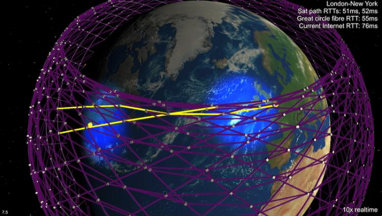 SpaceX подала заявку в FCC на использование до 1 млн наземных станций спутниковой системы Starlink