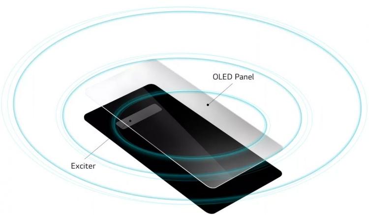 """LG G8 получит вибрирующий OLED-экран, работающий в качестве динамика"""""""