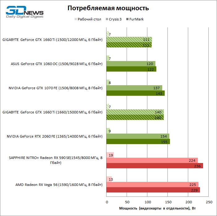 https://3dnews.ru/assets/external/illustrations/2019/02/22/983227/power.png