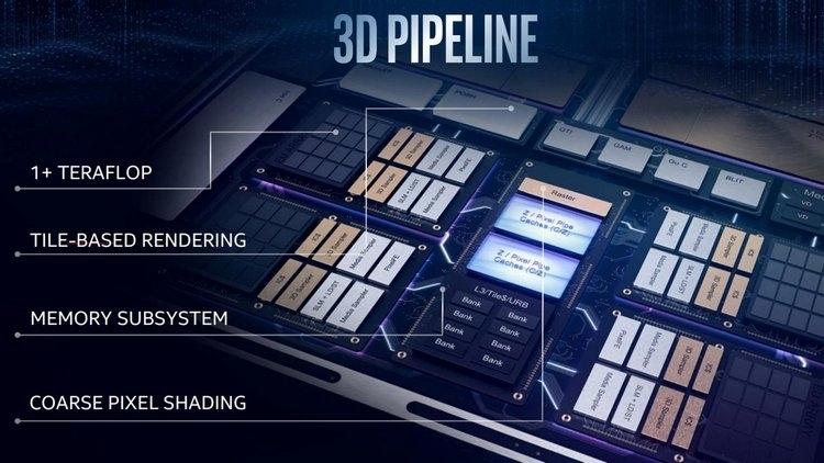 """Встроенная графика Intel Gen11 почти вдвое быстрее предшественницы в GFXBench"""""""
