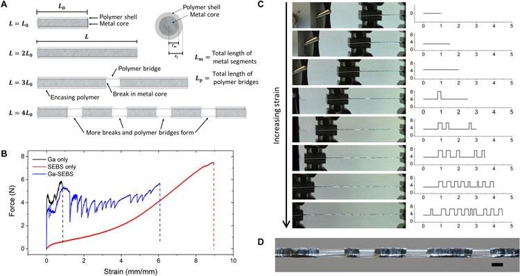 """Кожу для роботов помогут создать эластичные волокна с металлическим наполнителем"""""""