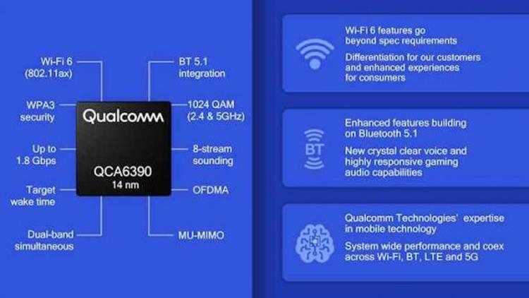 """MWC 2019: чип Qualcomm QCA6390 обеспечивает поддержку Wi-Fi 6 и Bluetooth 5.1"""""""