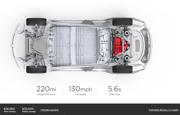 """Tesla в массы: Model 3 за $35 000 доступна для заказа, а Илон Маск обещает ещё более дешёвые электрокары"""""""