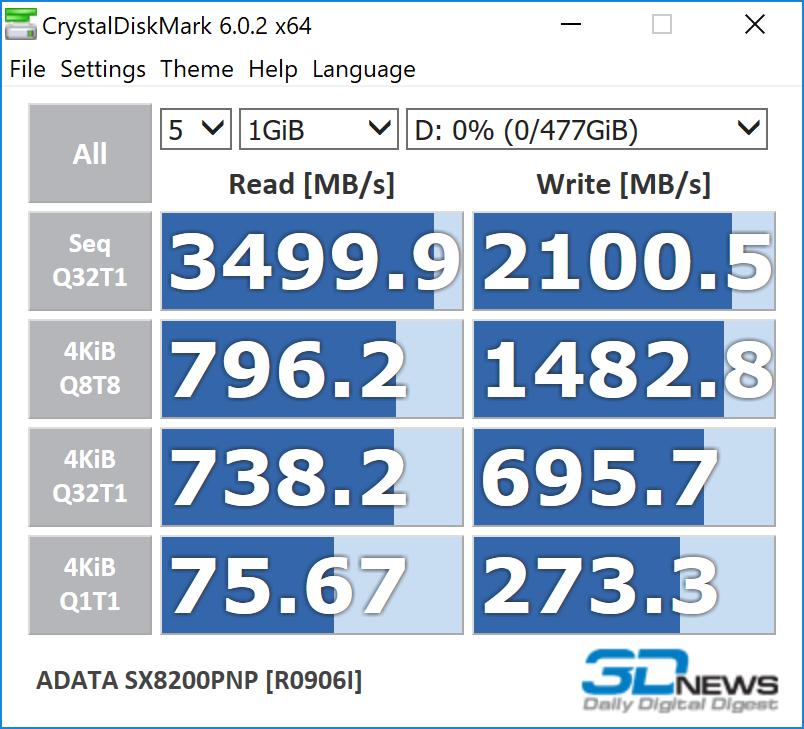 Adata Sx8200 Pro Driver