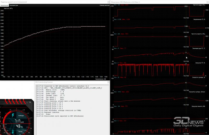Обзор и тестирование видеокарты Palit GeForce RTX 2060 GamingPro OC