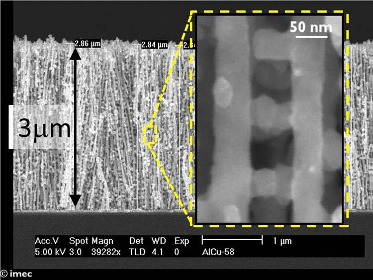 """Новый нанопористый материал обещает улучшить батареи и катализаторы"""""""
