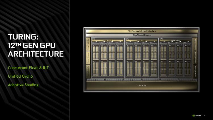 Обзор видеокарты NVIDIA GeForce GTX 1660: Polaris, подвинься