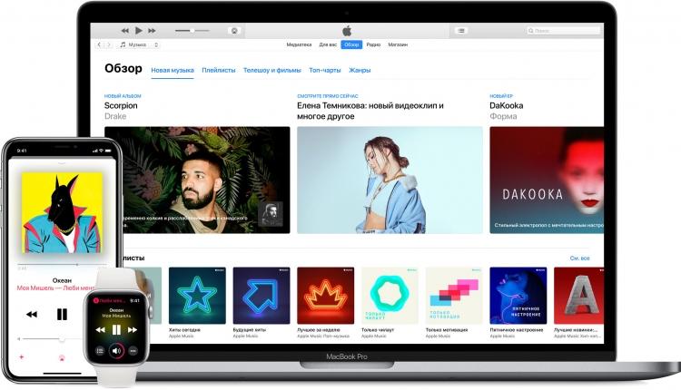 """Apple ответила на жалобы Spotify, поданные в Еврокомиссию"""""""